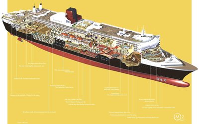 Королевы Кунарда - океанские лайнеры RMS Queen Mary  и  RMS Queen Mary 2 (5*)