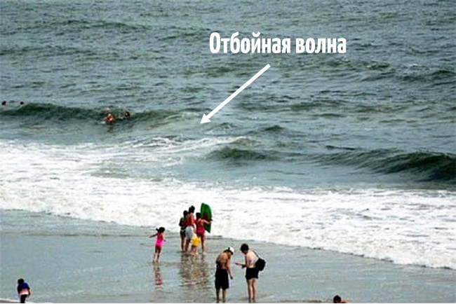 Как не утонуть в RIP-е