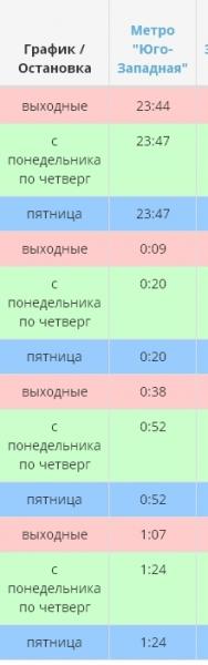 Внуково-Домодедово как добраться