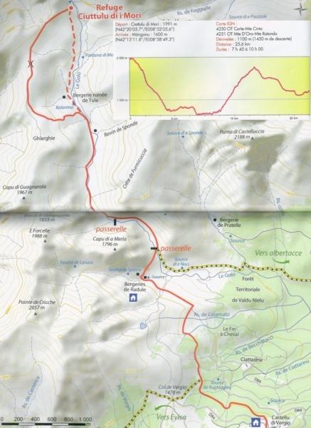 Корсика, GR20 с юга на север.