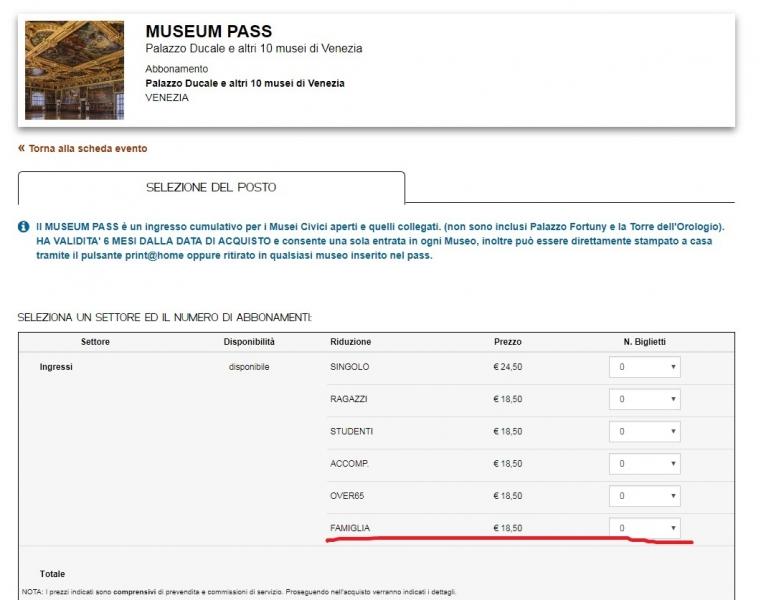 Венеция. Музеи. Покупка билетов в музеи Венеции