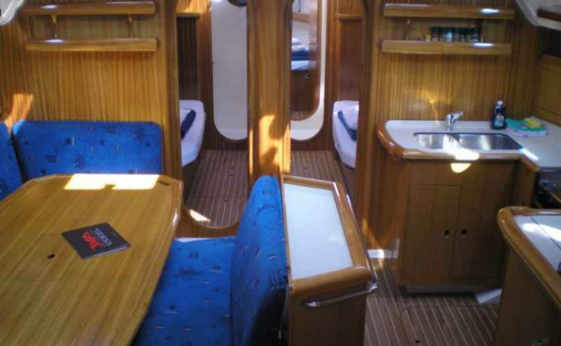 Лучший сезон и разумные цены для отдыха на яхте