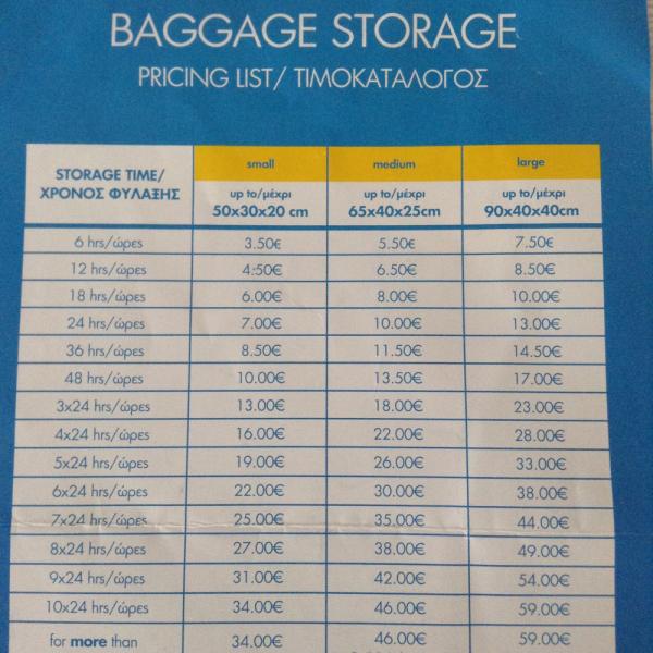 Аэропорт Салоники (SKG): отзывы, стыковки