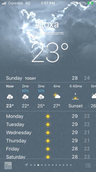 В начале сентября в Дохе не умрешь от жары?