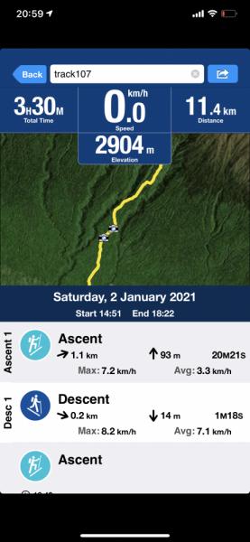 Килиманджаро по маршруту Умбве за 4.5 дня. Январь 2020
