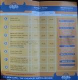 Rent a car (Европа)-прокатчики, правила, стоимость, франшизы (3)