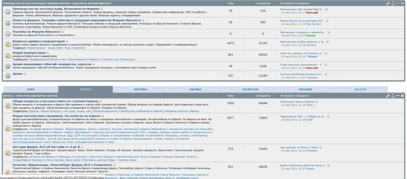 Новый вид форума: за счет вкладок уменьшилась длина форума
