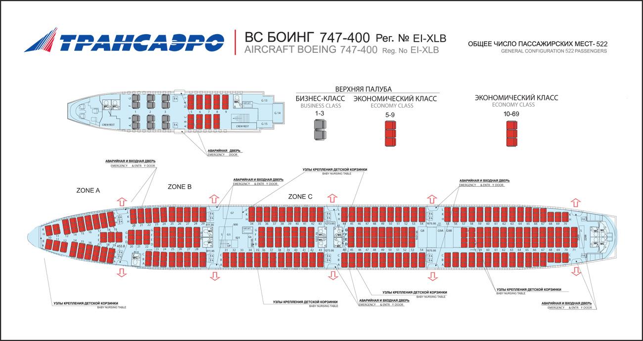 Самолет boeing 747-400. Фото, схема салона, отзывы, характеристики.