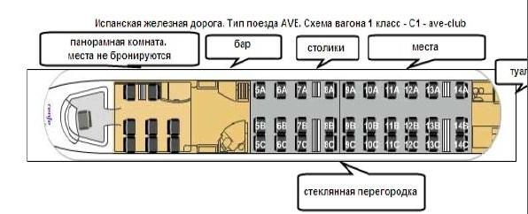 Редукторы. схемы соединения валов в редукторе6