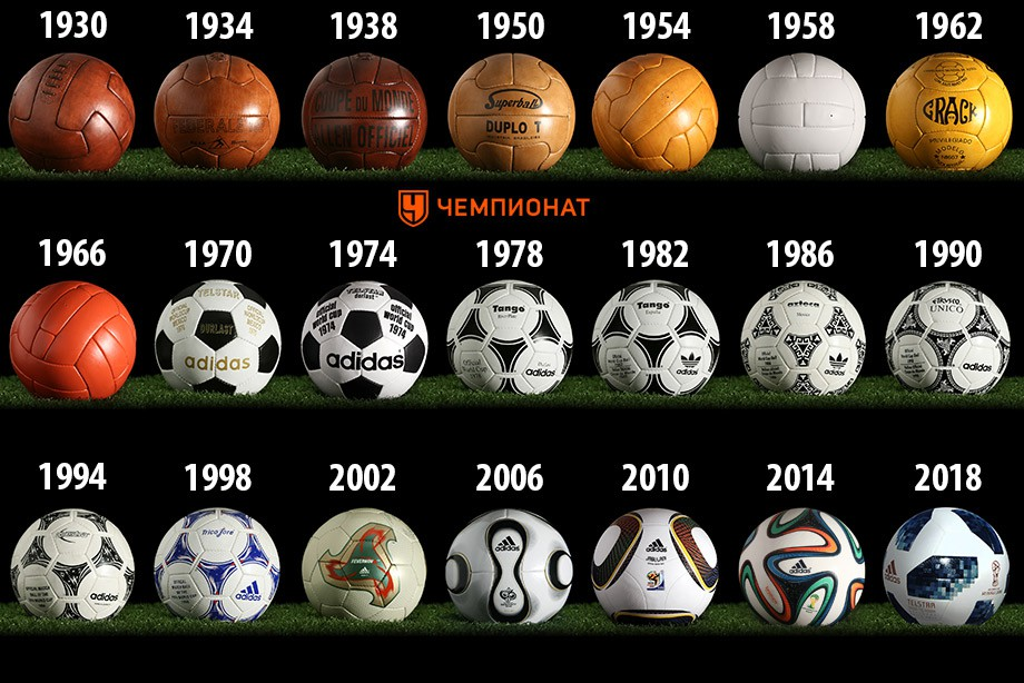 Мяч Чемпионат Мира 2018 Купить