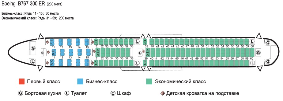 Схема самолета азур эйр 767 300