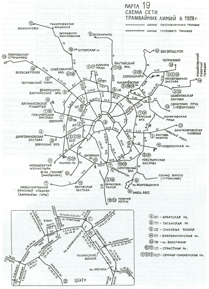 работе трамвая в двадцатые