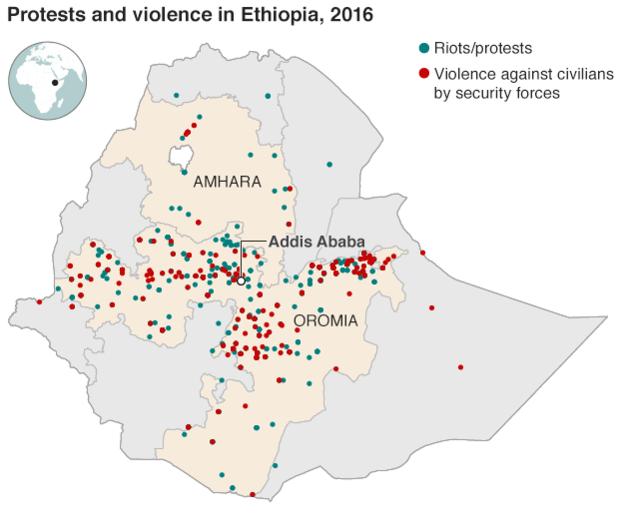 Эфиопия - разные вопросы
