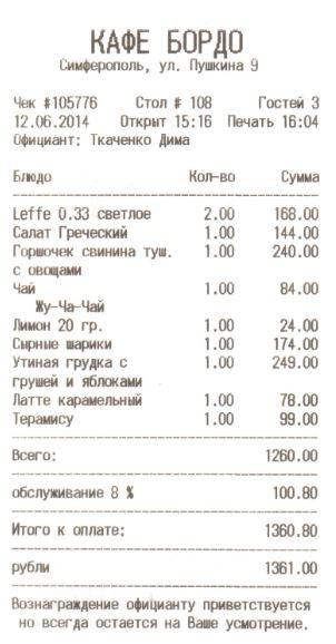 Новости из Крыма, цены в Крыму