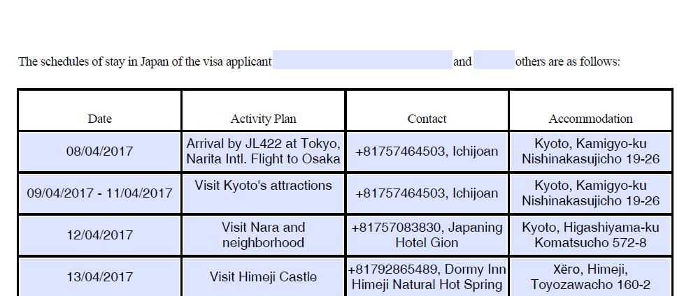 Получение туристической визы в Японию гражданами РФ по новым правилам в 2017-2019 годах