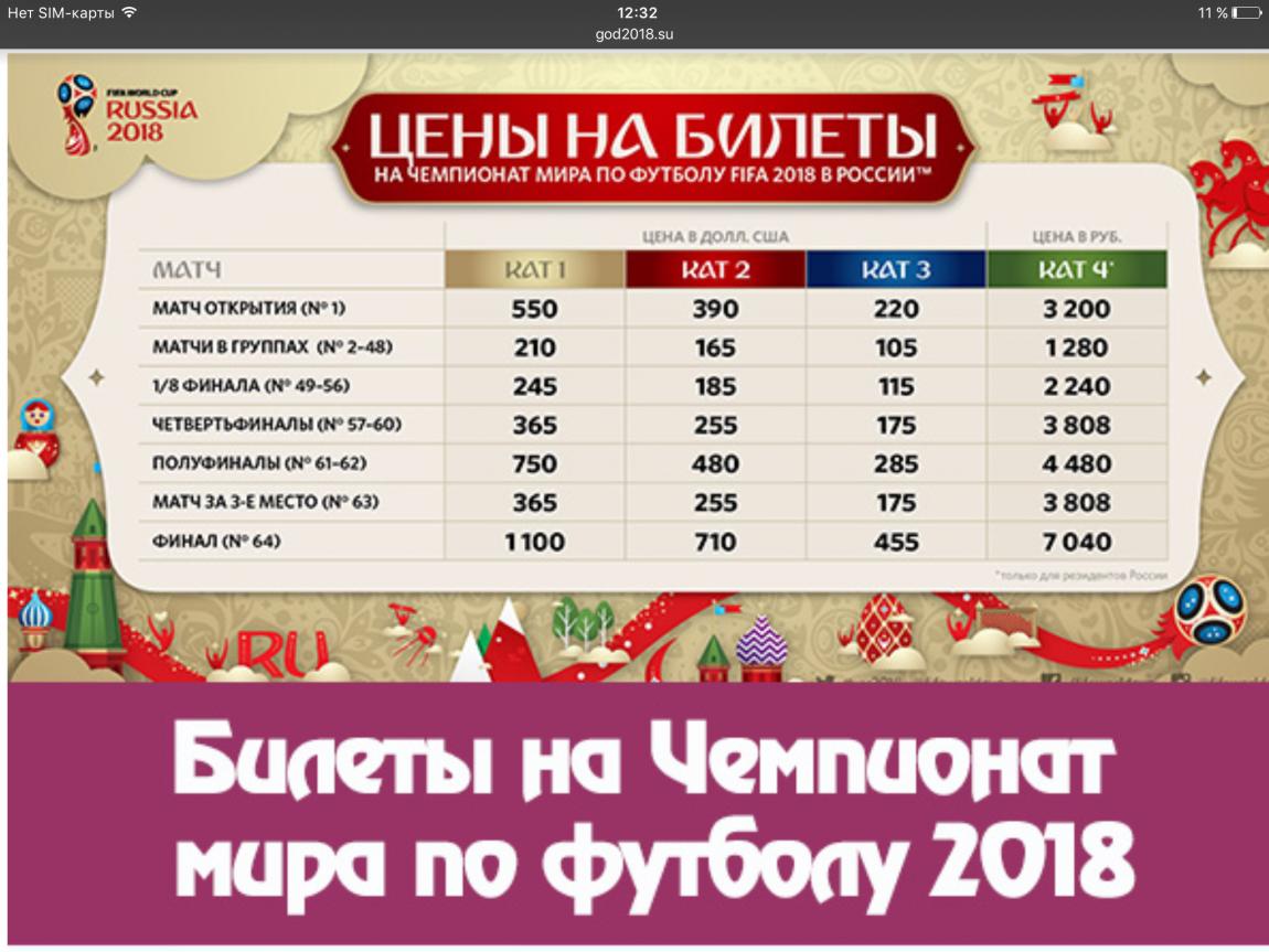Авиабилеты купить в сокольниках расписание самолетов барнаул санкт-петербург цена билета