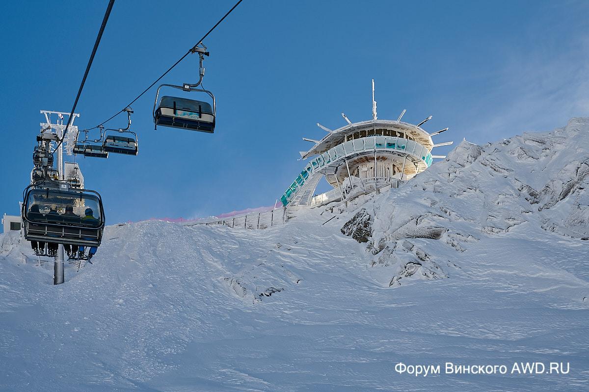 Обергургль (Obergurgl), Хохгургль (Hochgurgl) горнолыжные курорты в Австрии отзывы.