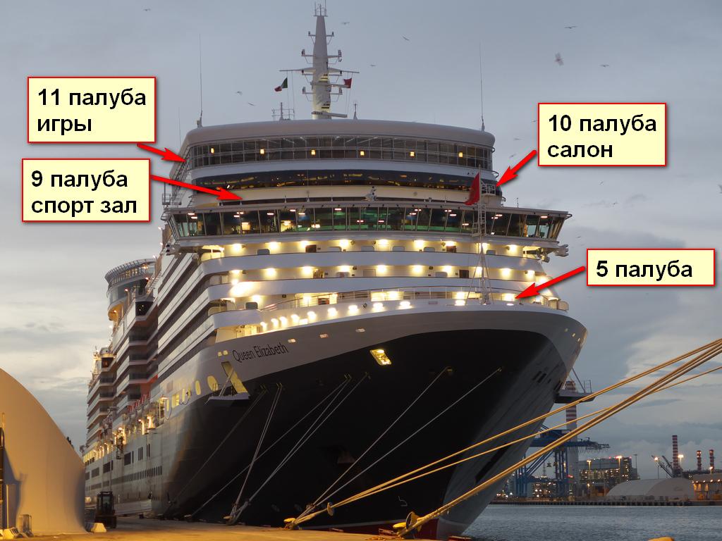 От спагетти карбонара до фиш-энд-чипс в круизе Cunard Queen Elizabeth