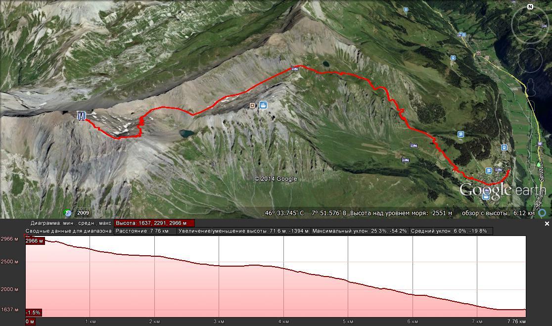 Швейцарские Альпы. Via Alpina - G2. Как это было
