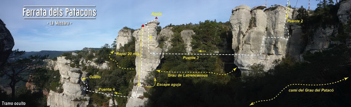 Зимне-спортивный автопробег до Албаррасина и обратно  (по провинциям Таррагона, Теруэль и капельку Кастельона) с легким энологическим уклоном